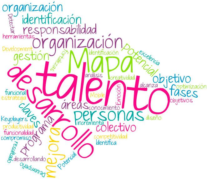 Mapa de Talento
