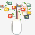 ¿Cuál es la relación entre las redes sociales y el customer experience?